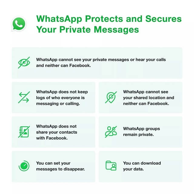 After severe criticism, WhatsApp tried to clarify the new rules
